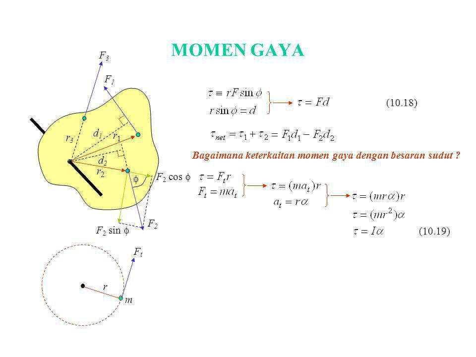 MOMEN GAYA F3. r3. F1. r1. (10.18) d1. d2. Bagaimana keterkaitan momen gaya dengan besaran sudut