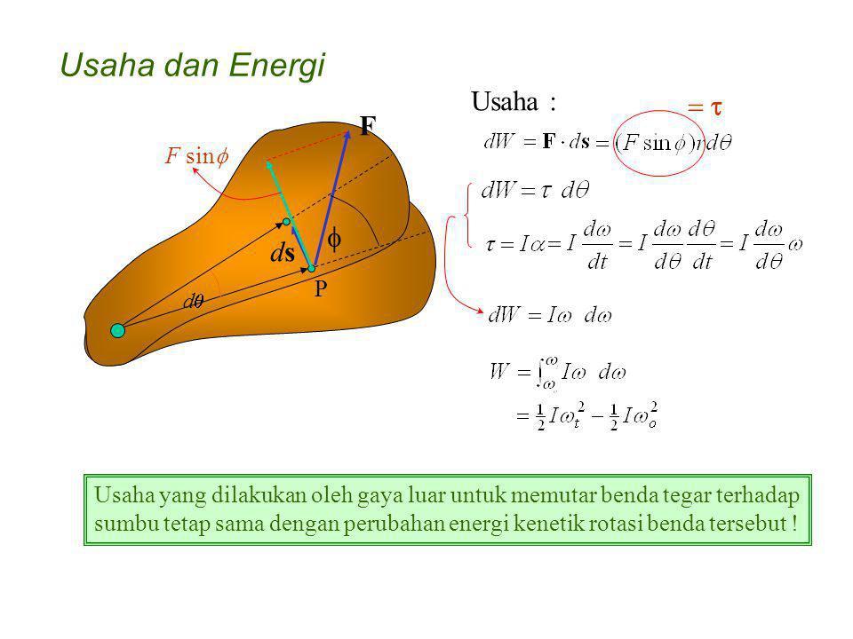 Usaha dan Energi Usaha : = t F f ds F sinf P
