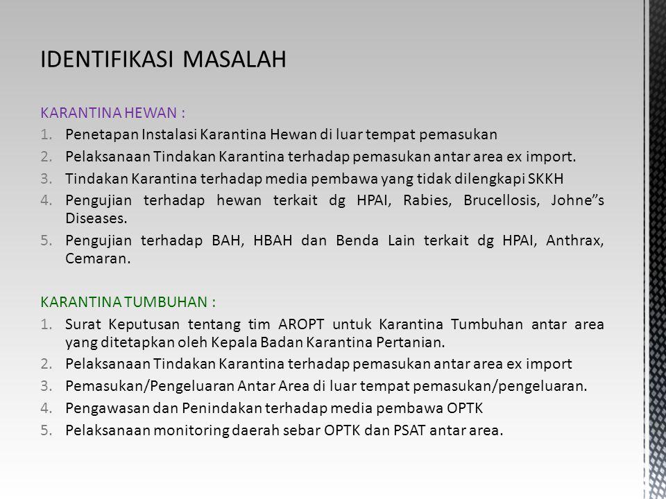 IDENTIFIKASI MASALAH KARANTINA HEWAN :