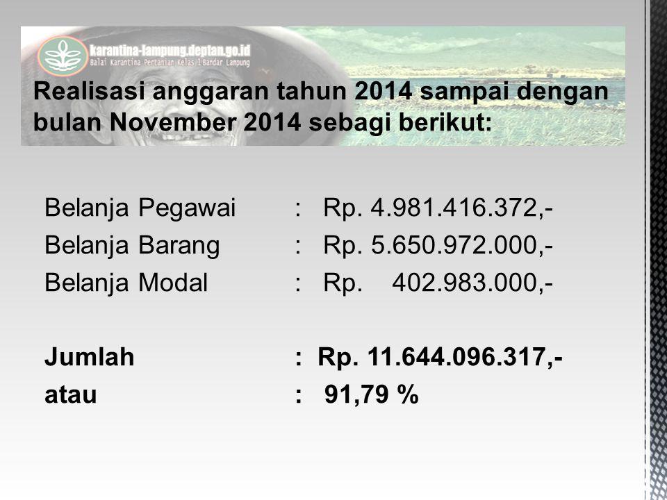 Realisasi anggaran tahun 2014 sampai dengan bulan November 2014 sebagi berikut: