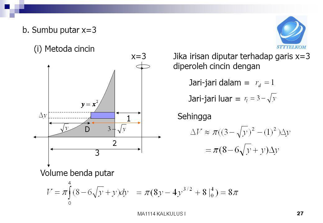 Jika irisan diputar terhadap garis x=3 diperoleh cincin dengan