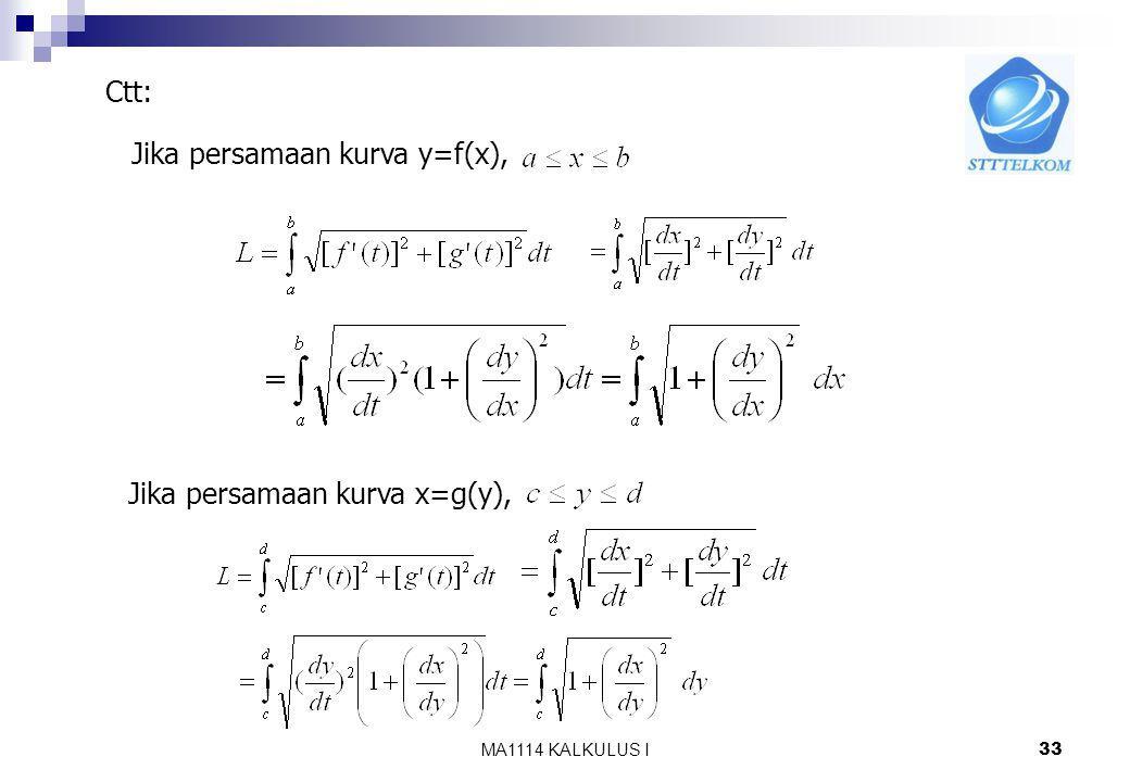 Jika persamaan kurva y=f(x),