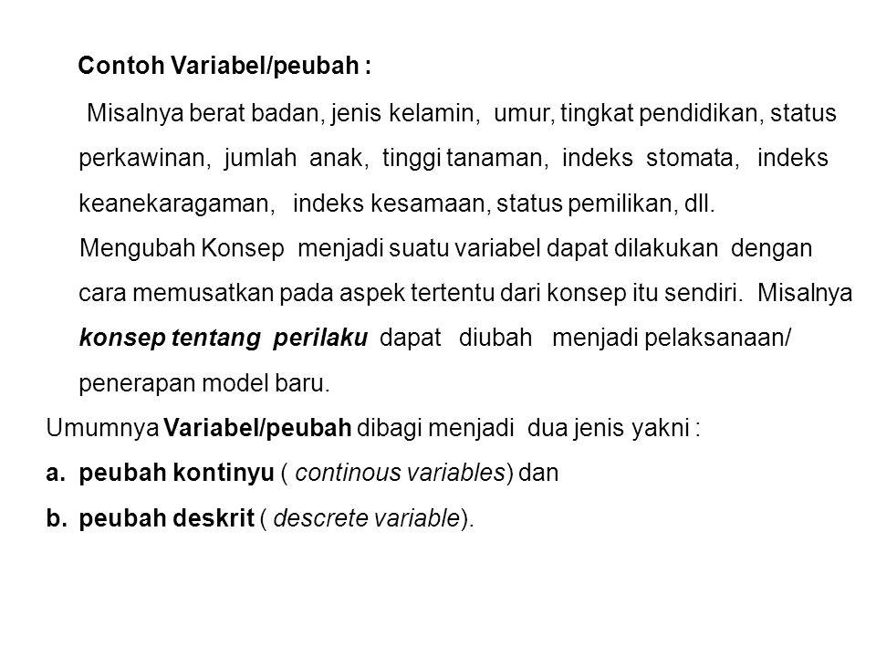 3. Contoh Variabel/peubah :