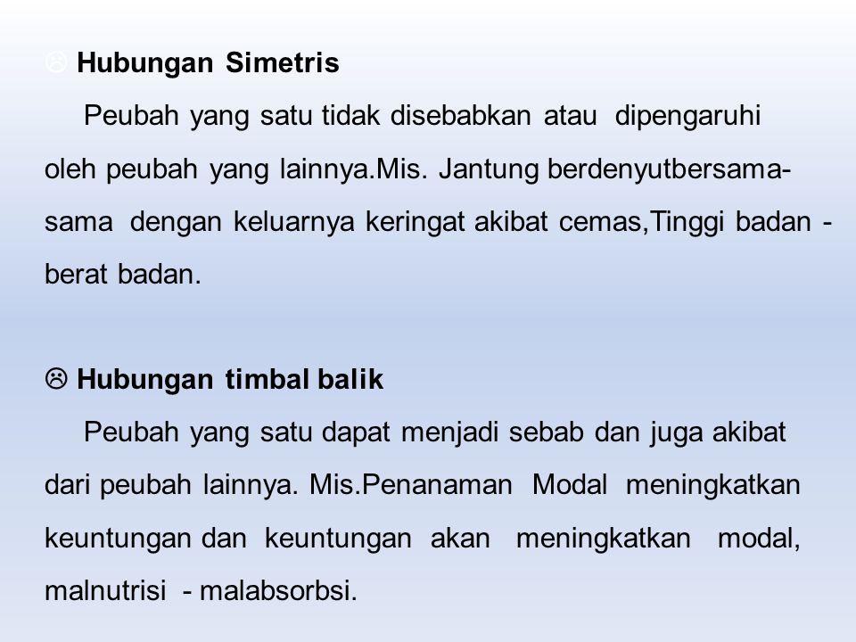  Hubungan Simetris