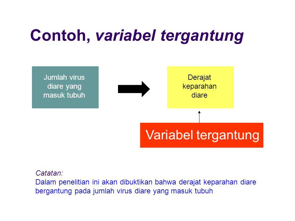 Contoh, variabel tergantung