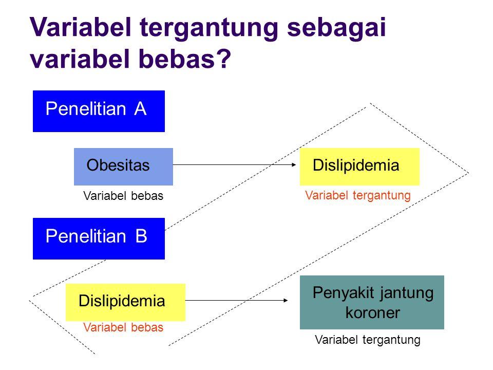Variabel tergantung sebagai variabel bebas