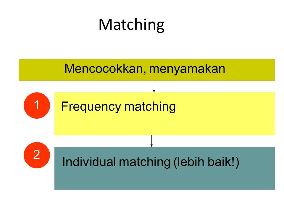 Matching Mencocokkan, menyamakan 1 Frequency matching 2