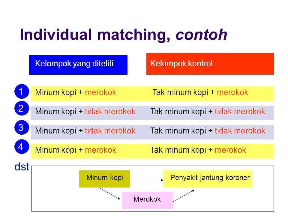 Individual matching, contoh