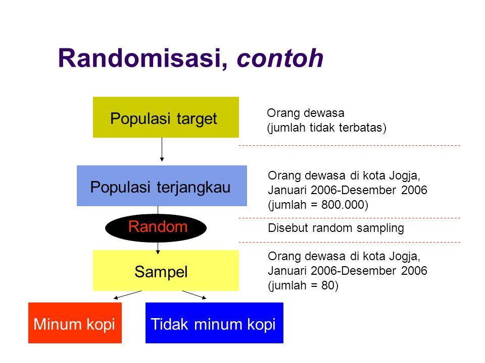 Randomisasi, contoh Populasi target Populasi terjangkau Random Sampel