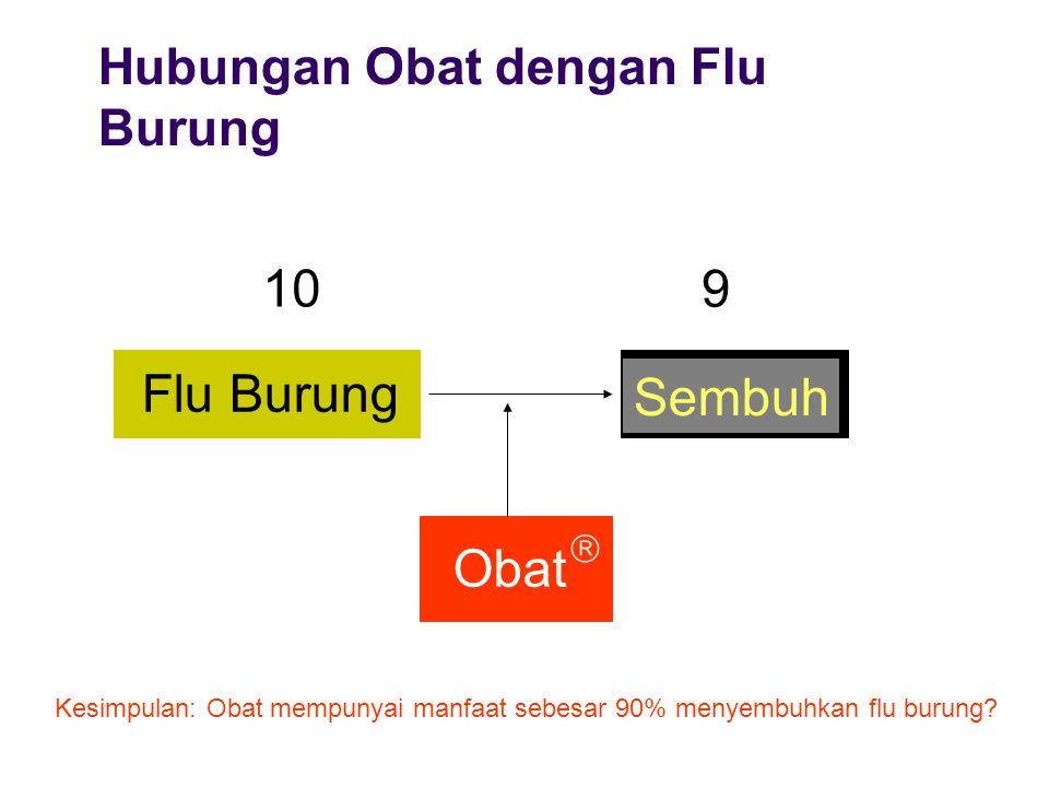10 9 Flu Burung Sembuh Obat Hubungan Obat dengan Flu Burung 