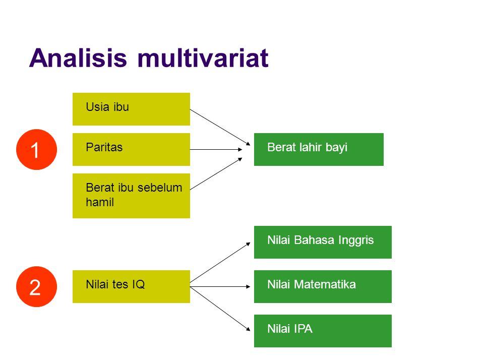 Analisis multivariat 1 2 Usia ibu Paritas Berat lahir bayi