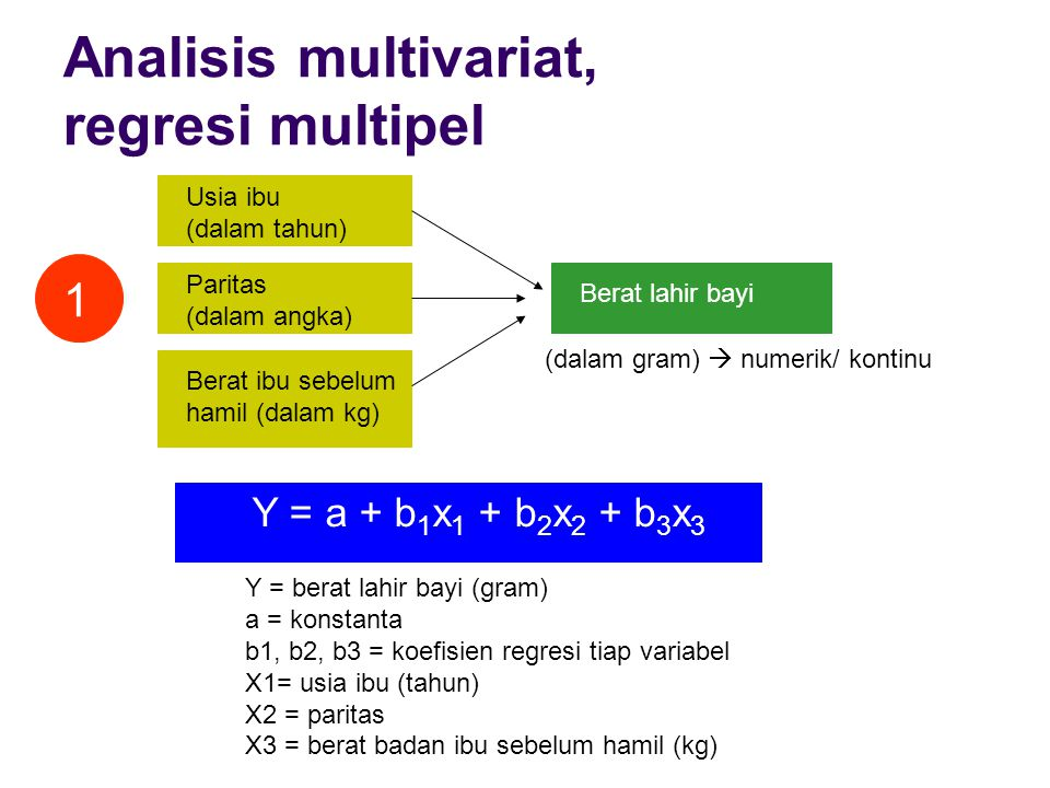 Analisis multivariat, regresi multipel