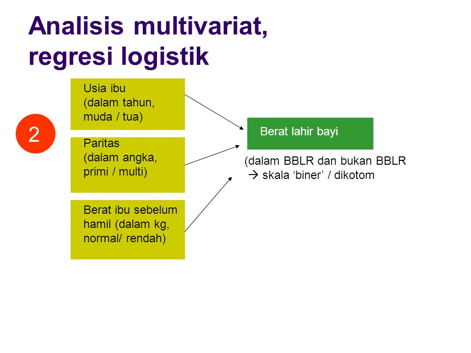 Analisis multivariat, regresi logistik