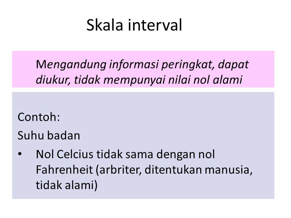 Skala interval Mengandung informasi peringkat, dapat diukur, tidak mempunyai nilai nol alami. Contoh: