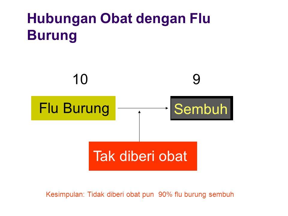10 9 Flu Burung Sembuh Tak diberi obat Hubungan Obat dengan Flu Burung