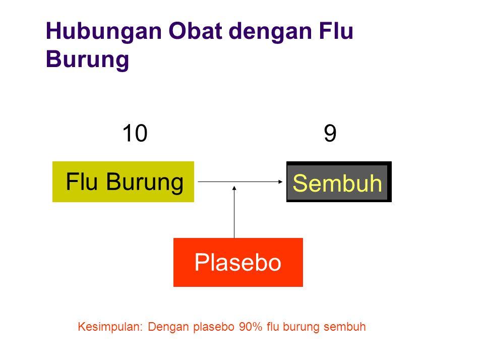 10 9 Flu Burung Sembuh Plasebo Hubungan Obat dengan Flu Burung