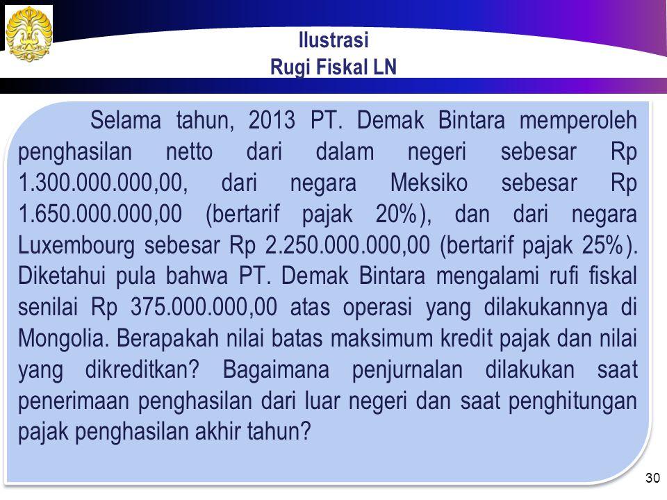 Ilustrasi Rugi Fiskal LN