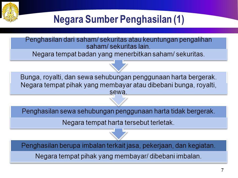 Negara Sumber Penghasilan (1)