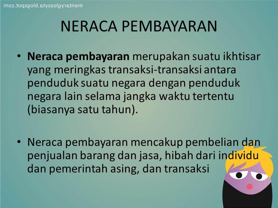 NERACA PEMBAYARAN