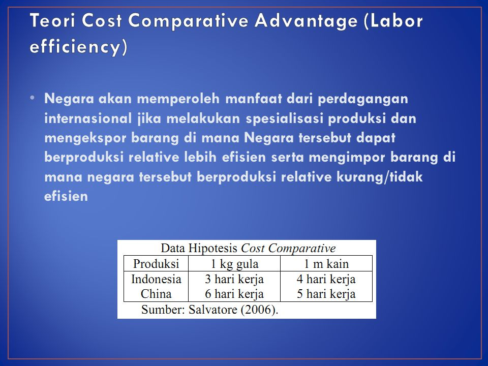 Teori Cost Comparative Advantage (Labor efficiency)