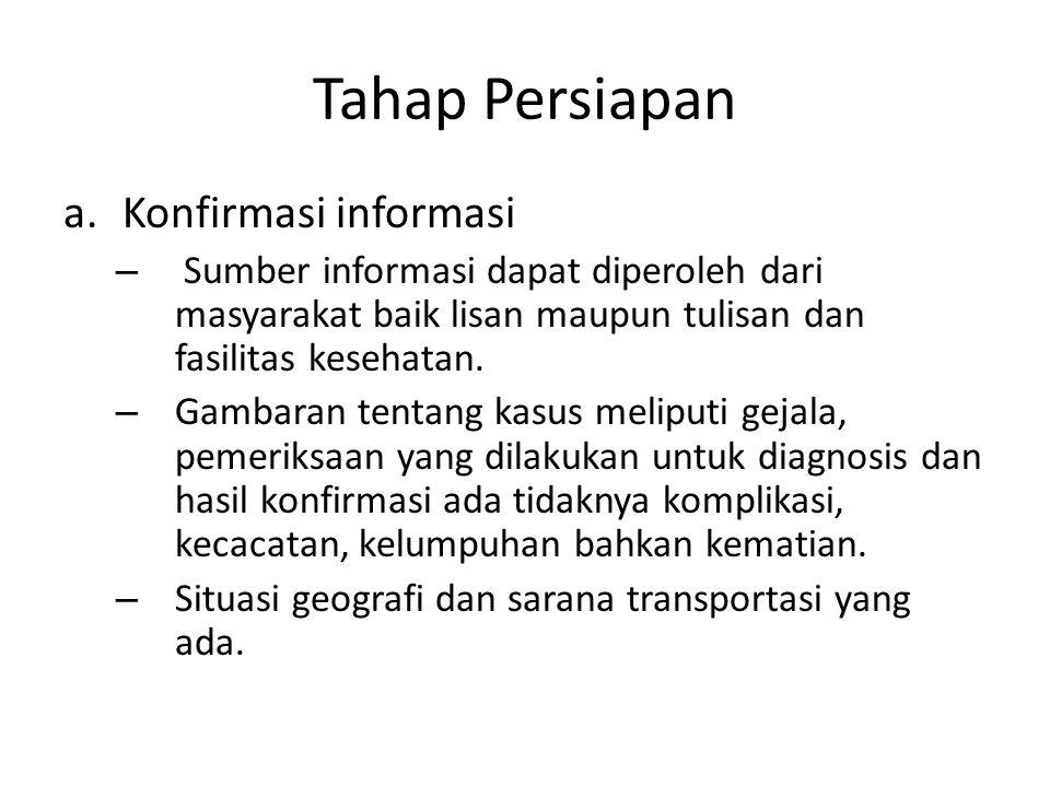 Tahap Persiapan Konfirmasi informasi