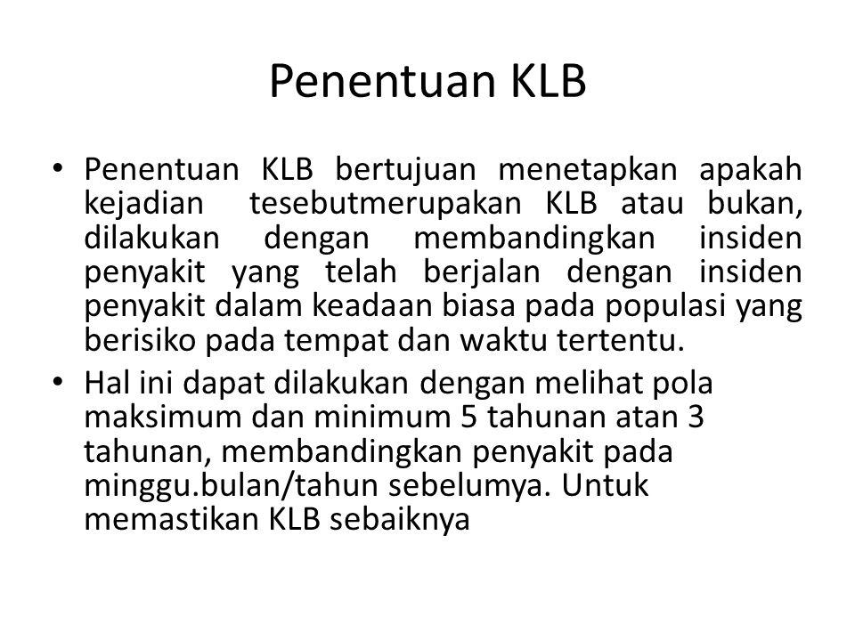 Penentuan KLB