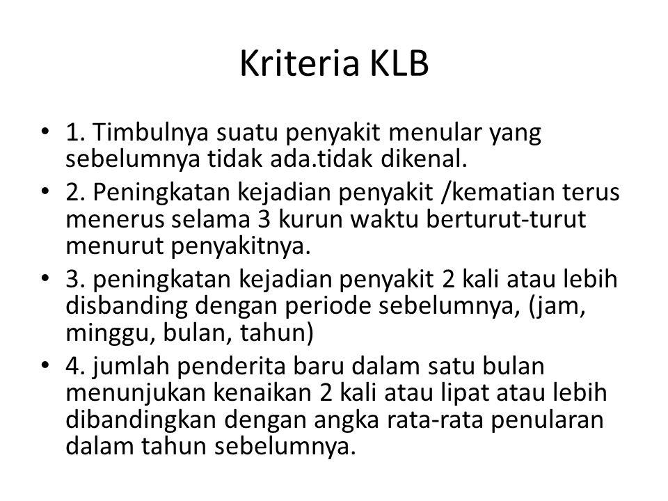 Kriteria KLB 1. Timbulnya suatu penyakit menular yang sebelumnya tidak ada.tidak dikenal.