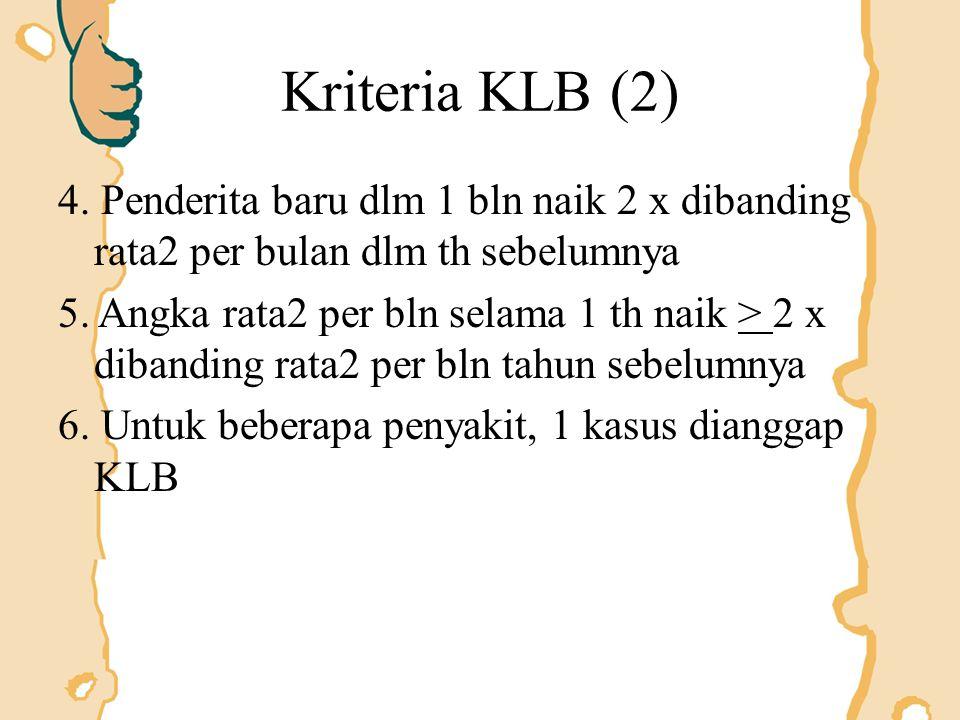 Kriteria KLB (2) 4. Penderita baru dlm 1 bln naik 2 x dibanding rata2 per bulan dlm th sebelumnya.