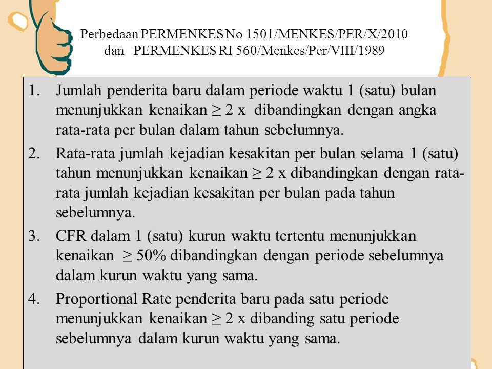 Perbedaan PERMENKES No 1501/MENKES/PER/X/2010 dan PERMENKES RI 560/Menkes/Per/VIII/1989