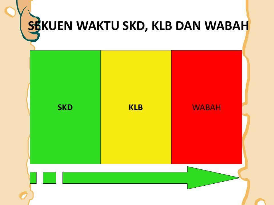 SEKUEN WAKTU SKD, KLB DAN WABAH