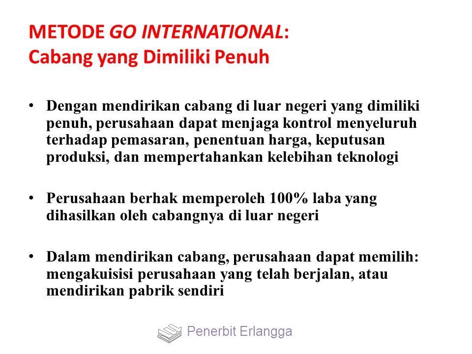 METODE GO INTERNATIONAL: Cabang yang Dimiliki Penuh