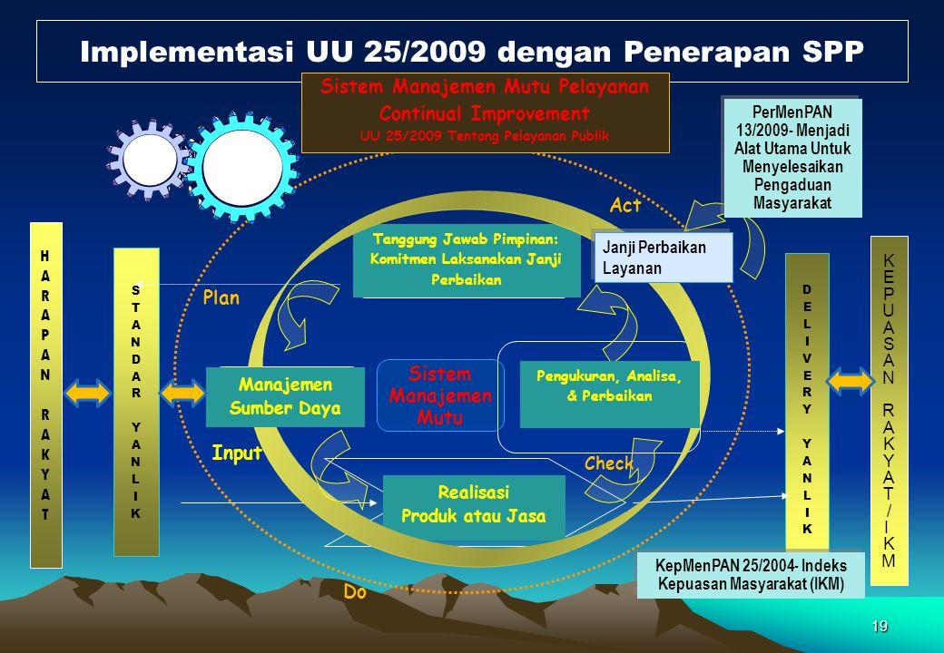 Implementasi UU 25/2009 dengan Penerapan SPP