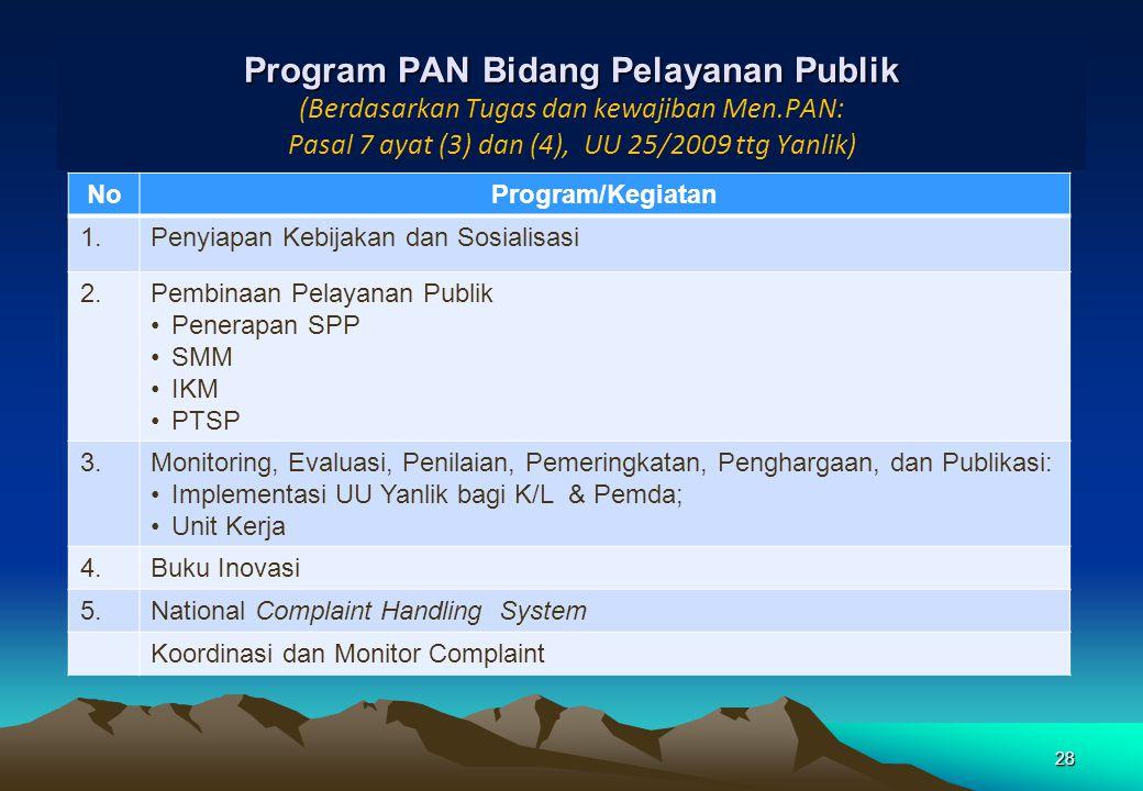 Program PAN Bidang Pelayanan Publik (Berdasarkan Tugas dan kewajiban Men.PAN: Pasal 7 ayat (3) dan (4), UU 25/2009 ttg Yanlik)