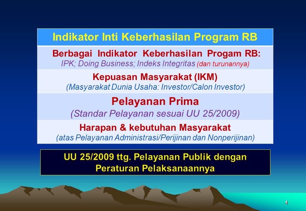 Indikator Inti Keberhasilan Program RB Pelayanan Prima