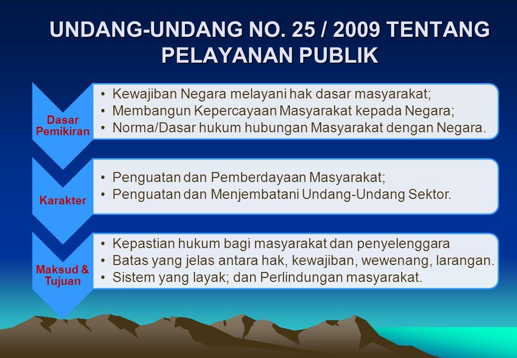 UNDANG-UNDANG NO. 25 / 2009 TENTANG PELAYANAN PUBLIK