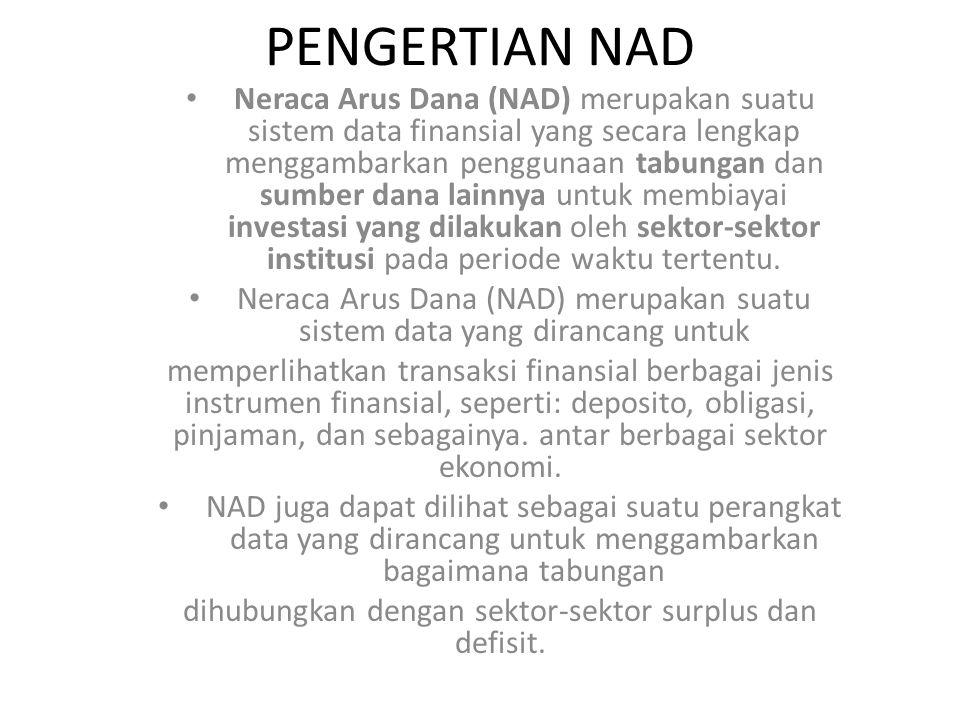 dihubungkan dengan sektor-sektor surplus dan defisit.