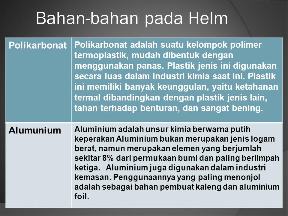 Bahan-bahan pada Helm Polikarbonat Alumunium