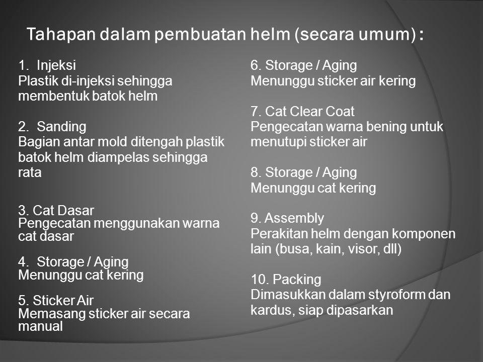 Tahapan dalam pembuatan helm (secara umum) :
