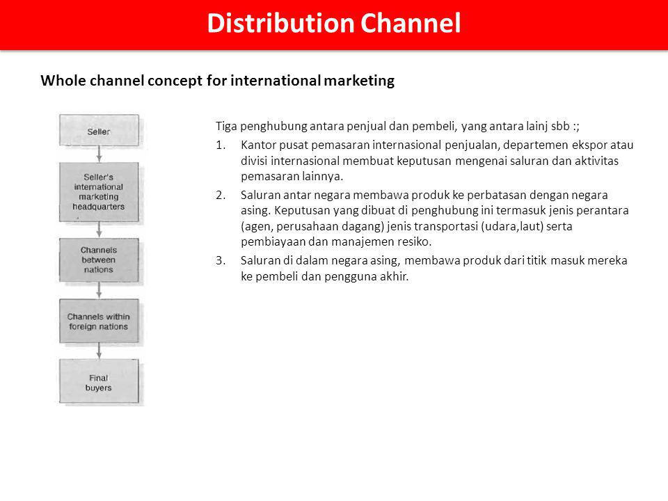 Whole channel concept for international marketing