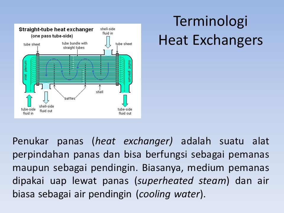 Terminologi Heat Exchangers
