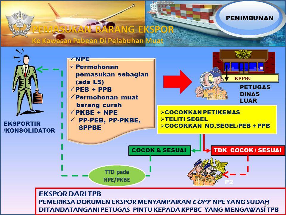 PEMASUKAN BARANG EKSPOR Ke Kawasan Pabean Di Pelabuhan Muat