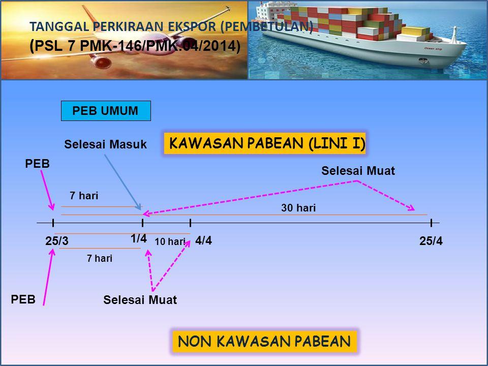 TANGGAL PERKIRAAN EKSPOR (PEMBETULAN) (psl 7 PMK-146/PMK.04/2014)