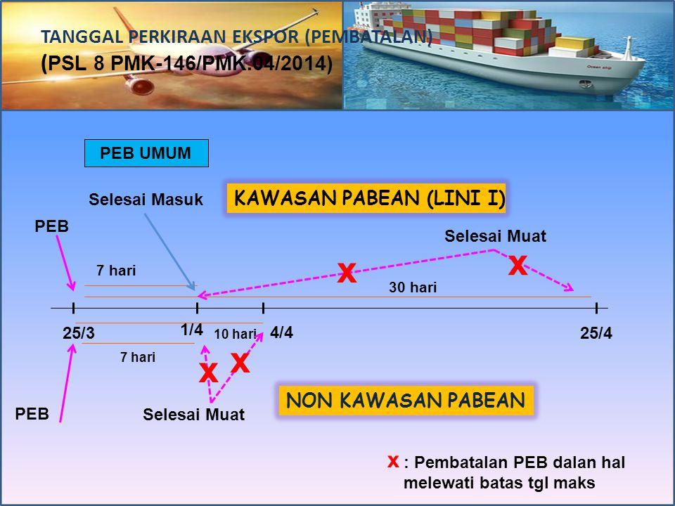 TANGGAL PERKIRAAN EKSPOR (PEMBATALAN) (psl 8 PMK-146/PMK.04/2014)