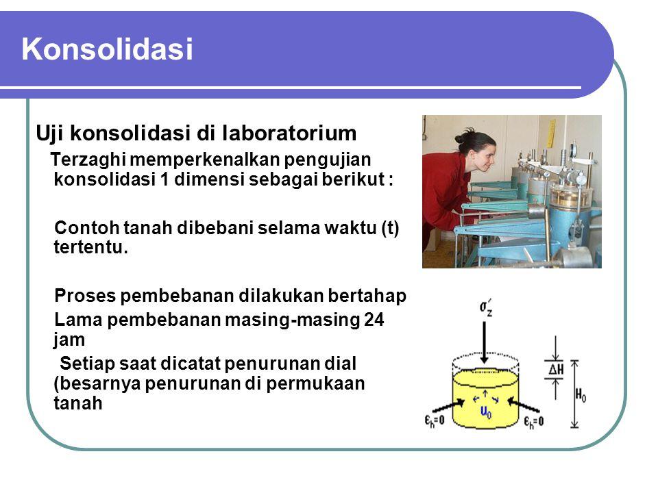 Konsolidasi Uji konsolidasi di laboratorium