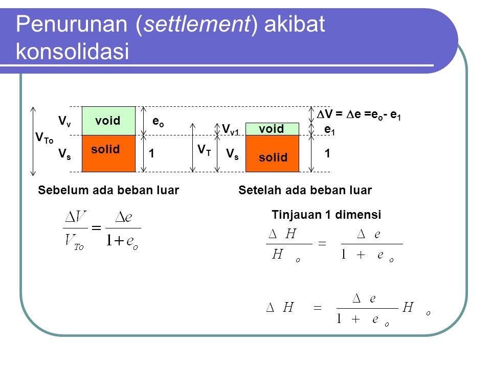 Penurunan (settlement) akibat konsolidasi