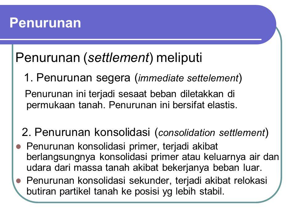 1. Penurunan segera (immediate settelement)