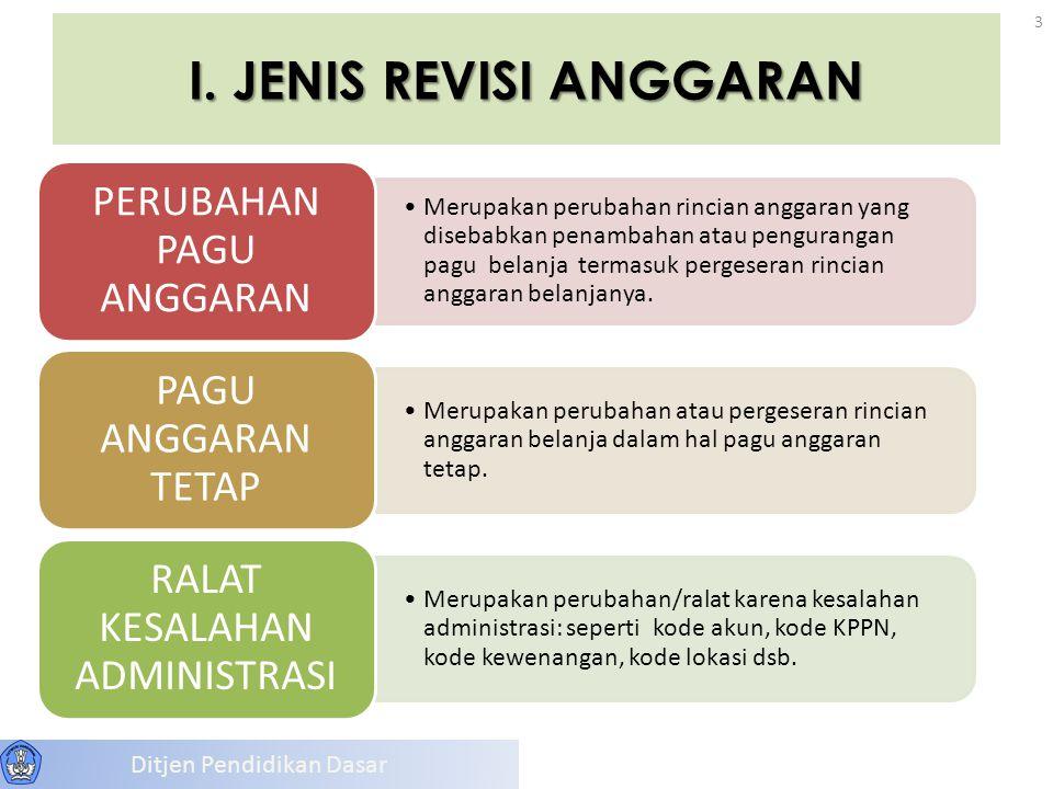 I. JENIS REVISI ANGGARAN