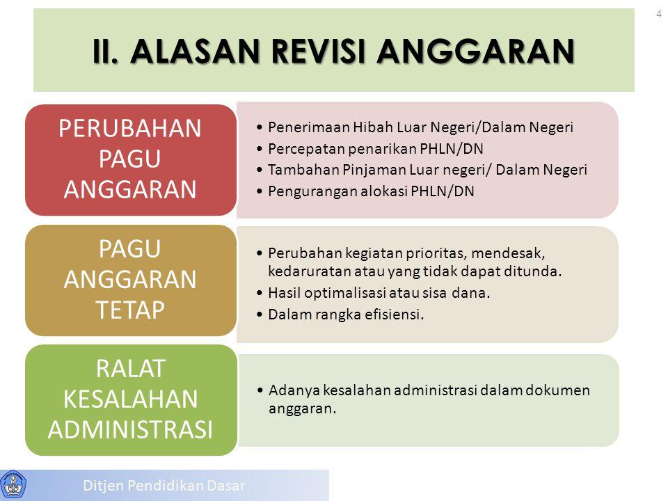 II. ALASAN REVISI ANGGARAN