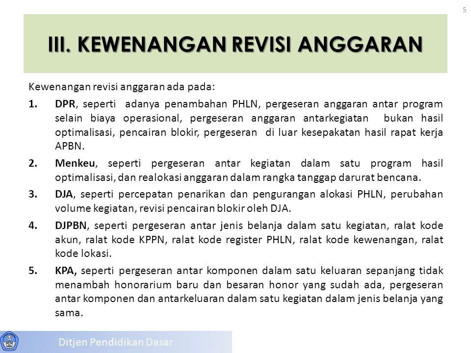 III. KEWENANGAN REVISI ANGGARAN
