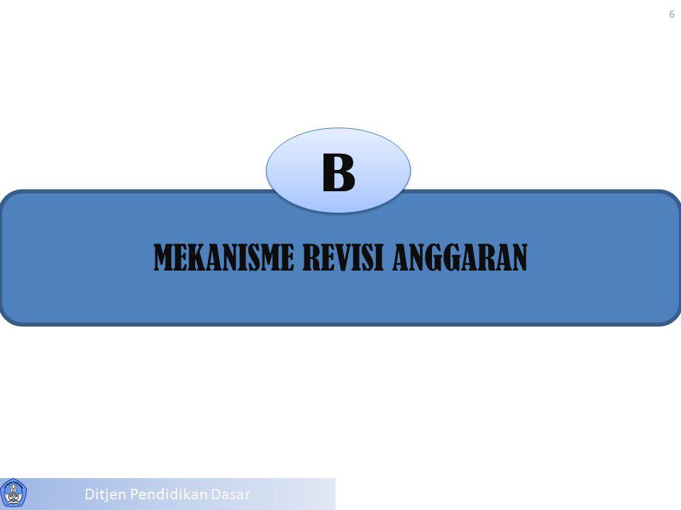 B MEKANISME REVISI ANGGARAN Ditjen Pendidikan Dasar